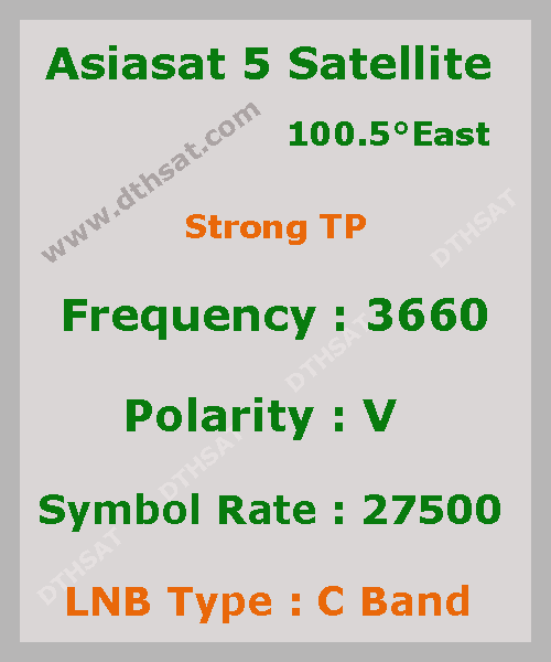 Asiasat-5-Strong-Frequency-TP